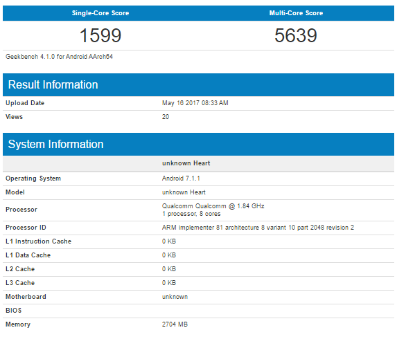 Snapdragon 660 - GeekBench 4