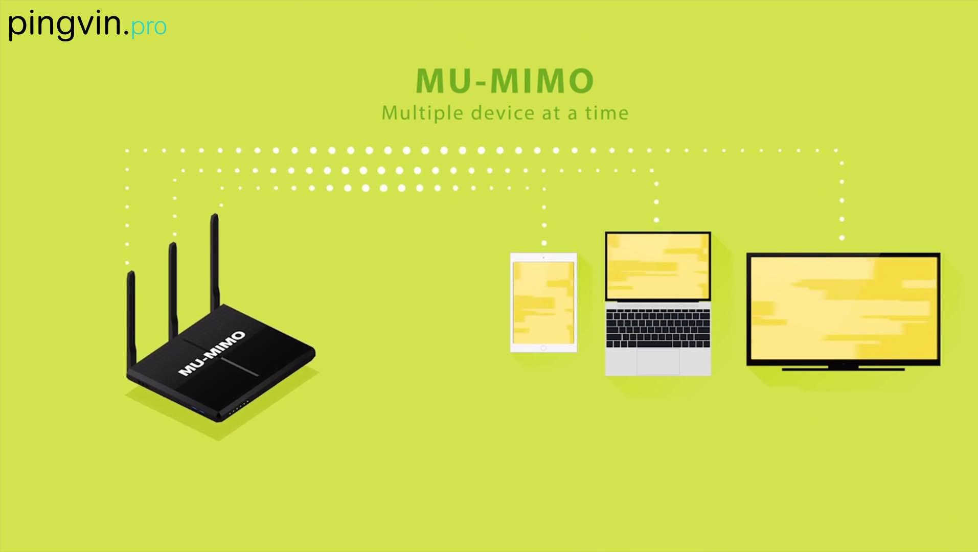 Wi-Fi MU-MIMO
