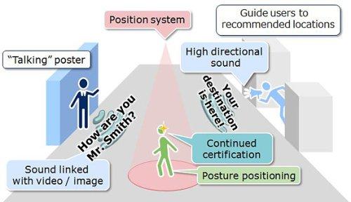 Система акустичної реальності