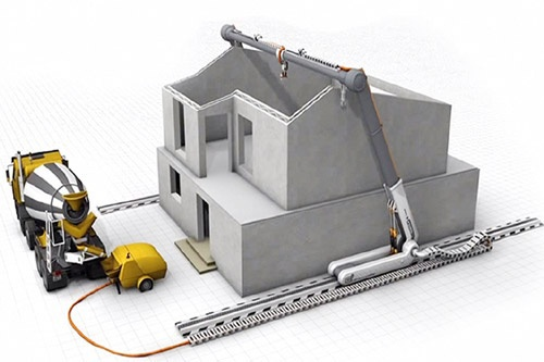 Технологія 3D друку