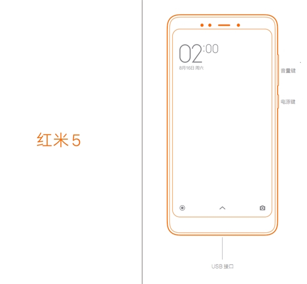 Xiaomi Redmi 5 / Redmi 5 Plus