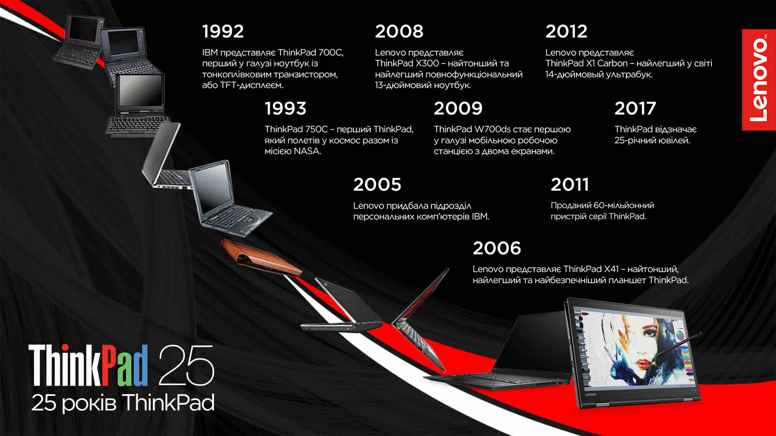 25 років ThinkPad