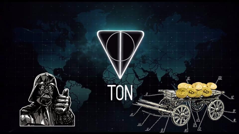 Реклама Telegram