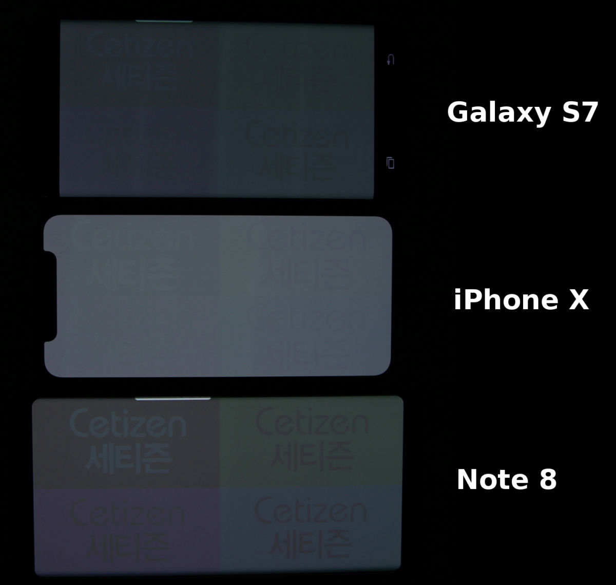 OLED екрани Samsung Galaxy S7, Samsung Note 8, iPhone X