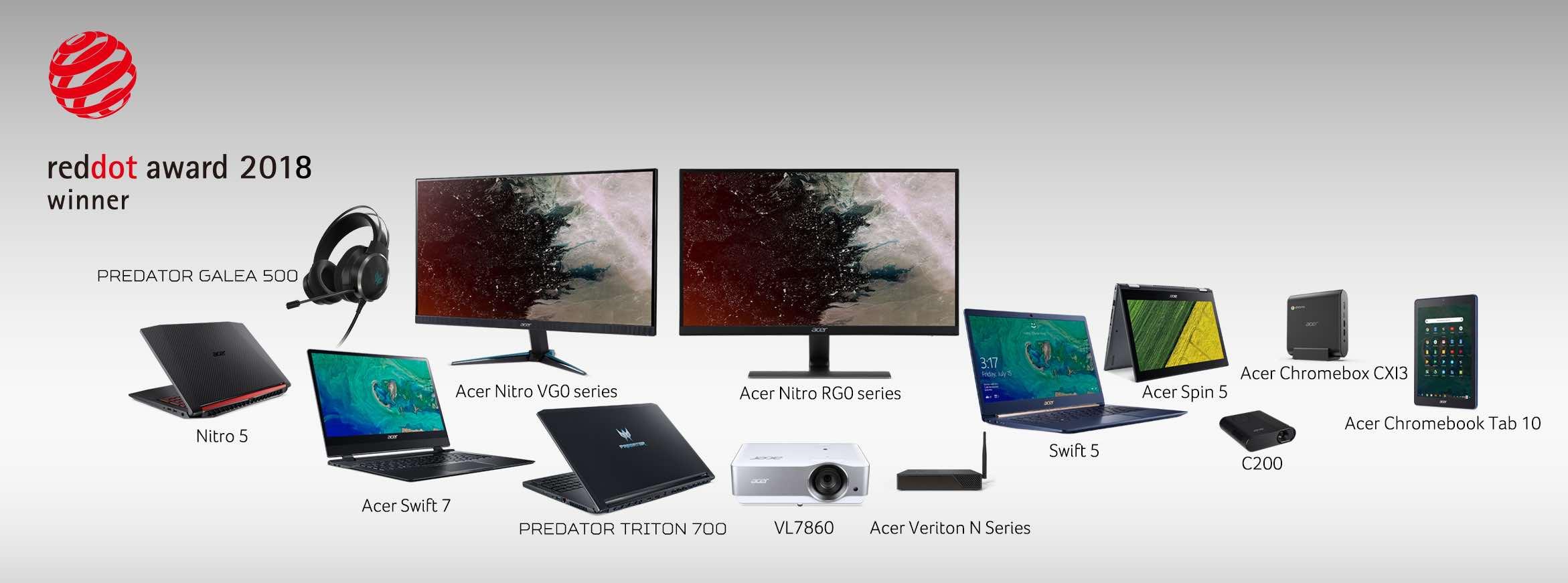 Acer – Red Dot Design Awards 2018