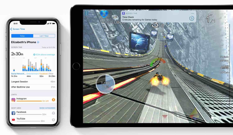iOS 12 – Screen Time