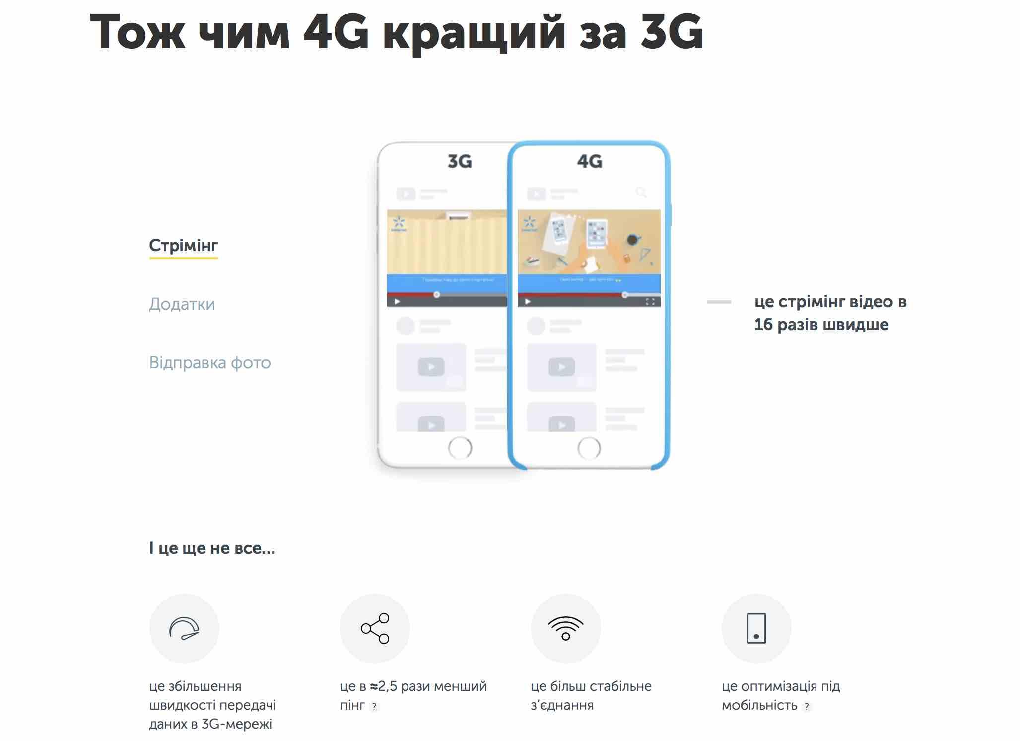 4G від Київстар