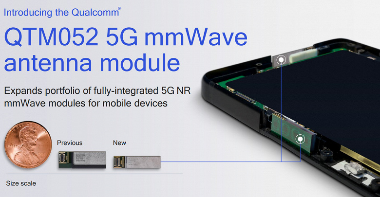 Qualcomm 5G NR MMWave