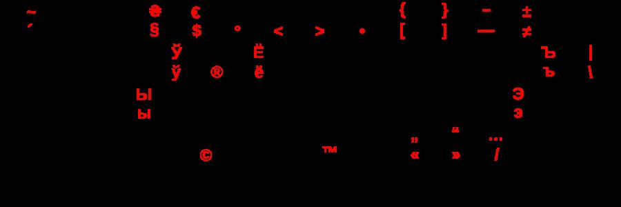 ОС Linux: Ukrainian Unicode