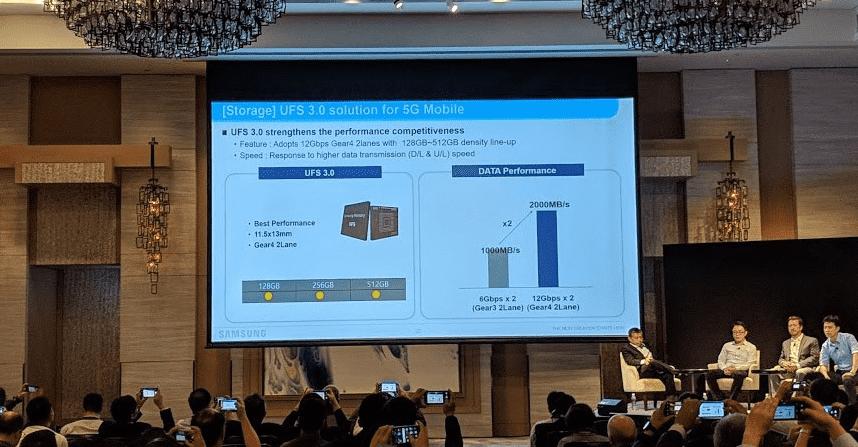 QualcommSnapdragon 865 матиме підтримку LPDDR5X та UFS 3.0