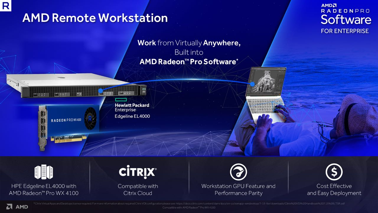 AMD Remote Workstation стали доступні на HPE Edgeline EL4000 Engineering Workstation з відеокартою Radeon Pro WX 4100