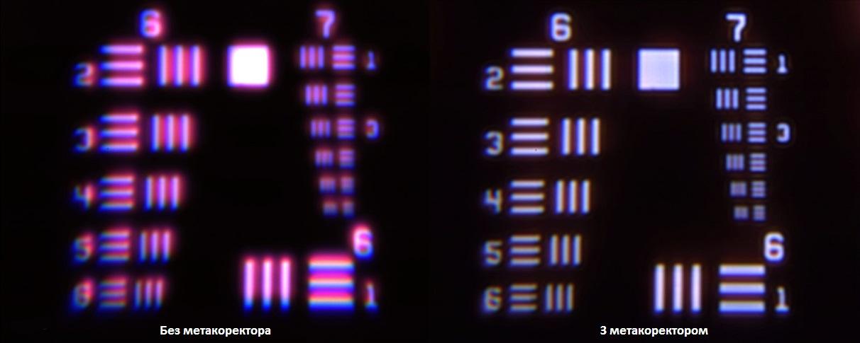 Хроматичні аберації більше не стануть на заваді об'єктивів