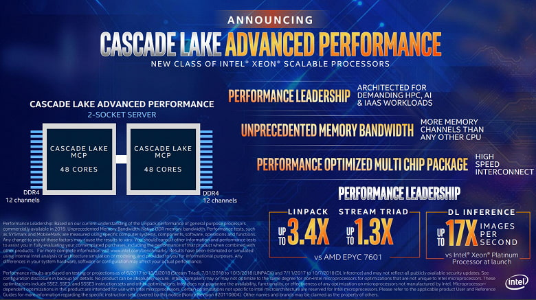 Intel Cascade Lake-AP