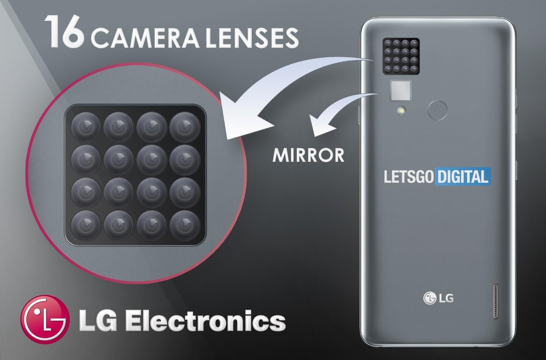 Новий патент LG руйнує уявлення про камеру