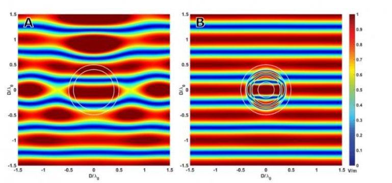 Вчені розробили новий метод невидимості