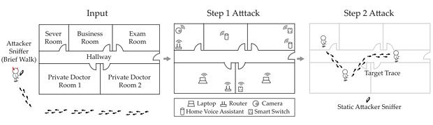 Сигнал Wi-Fi дозволяє бачити крізь стіни