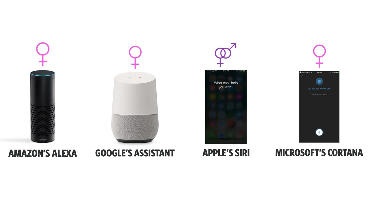 Cortana, Siri, Alexa, Google Assistant