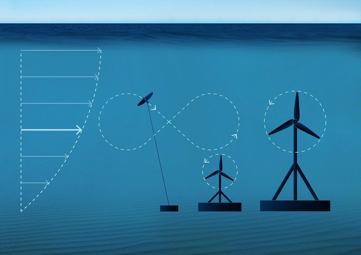 У Швеції винайшли новий спосіб видобутку електроенергії під водою