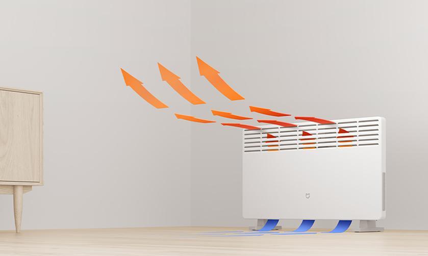 Xiaomi Mijia Electric Heater