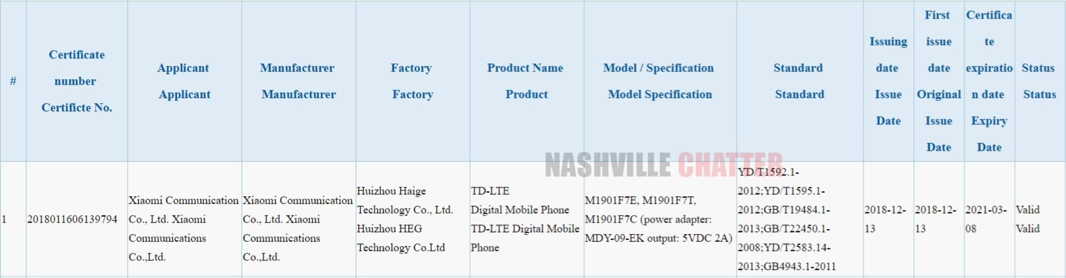 Xiaomi готує нову серію смартфонів Redmi 7