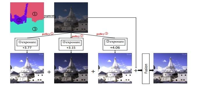Нова технологія DeepExposure від Xiaomi покращить якість фото