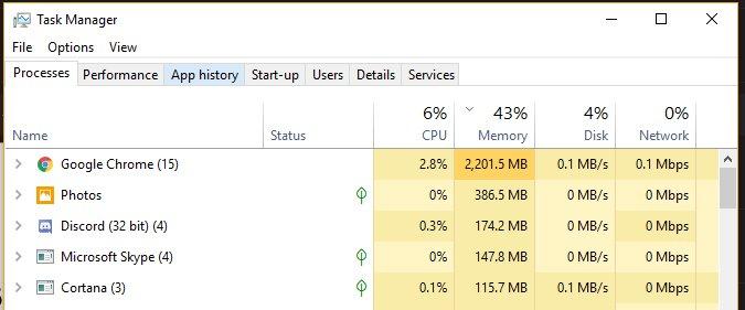 Corsair висміяв прожерливість Chrome та Photoshop