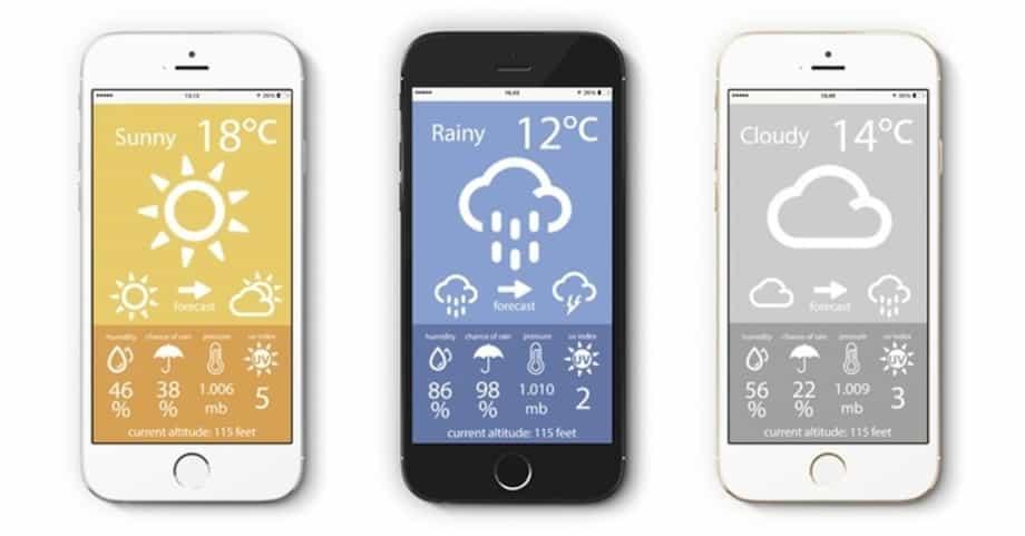 IBM підвищить точність метеорологічних прогнозів