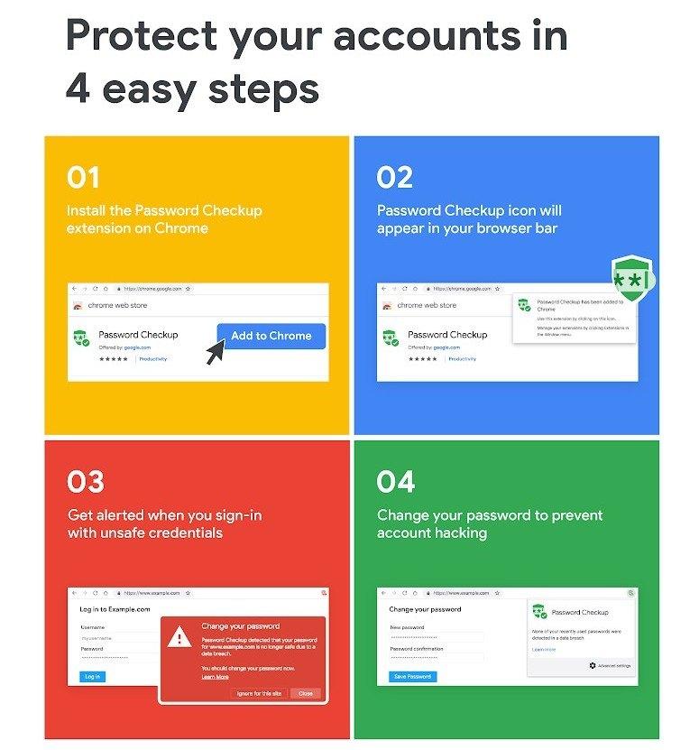 Google представив розширення для перевірки безпеки паролів в Chrome