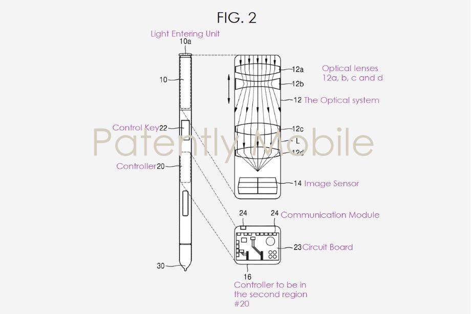 Samsung запатентував S Pen з камерою