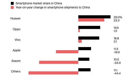 Xiaomi власноруч топить свою компанію