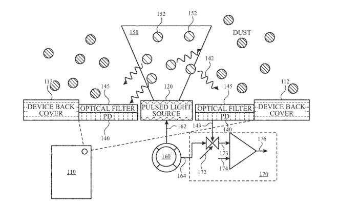 Apple запатентував технології для виявлення шкідливих речовин у повітрі