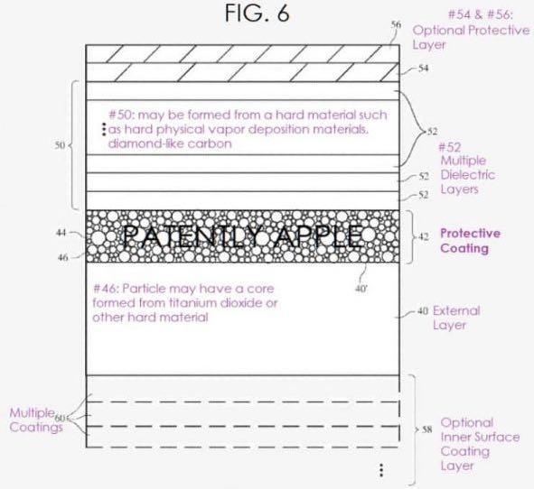 Apple запатентував покриття для захисту від подряпин та падінь