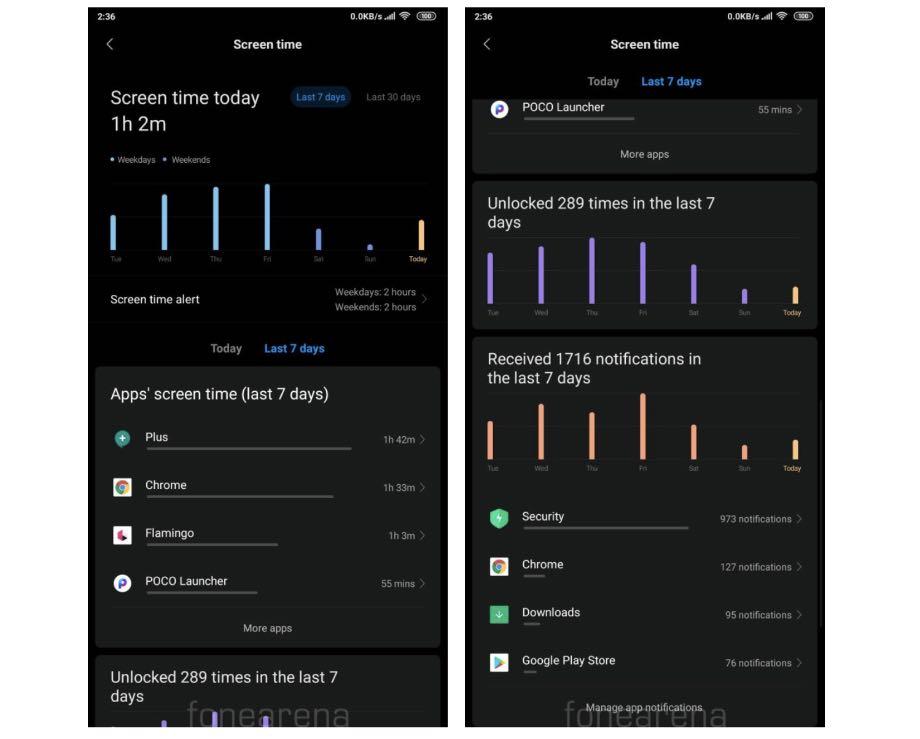 Xiaomi додає у MIUI корисну функцію Screen Time