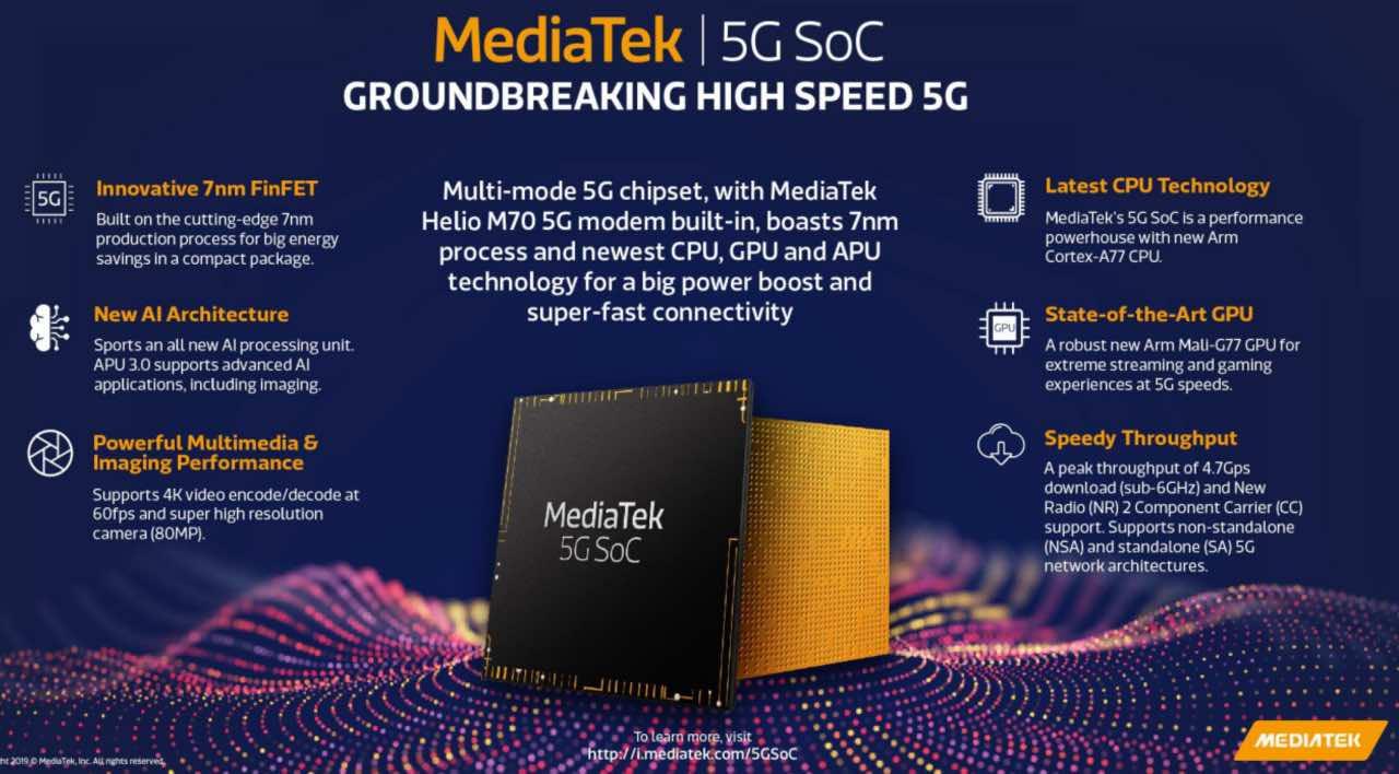 MediaTek представив чип Helio M70 з підтримкою 5G