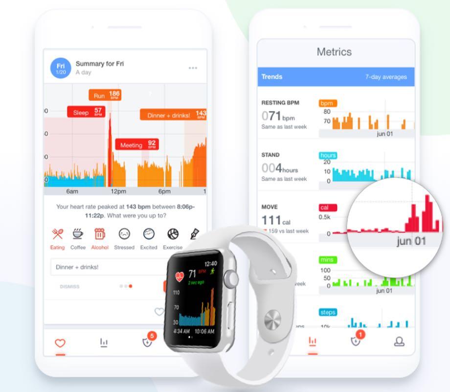 Cardiogram для iOS та Android отримав підтримку пристроїв Fitbit