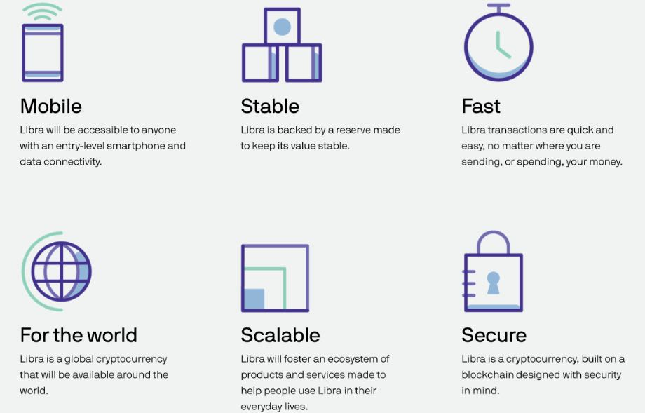 Facebook випустив власну криптовалюту Libra