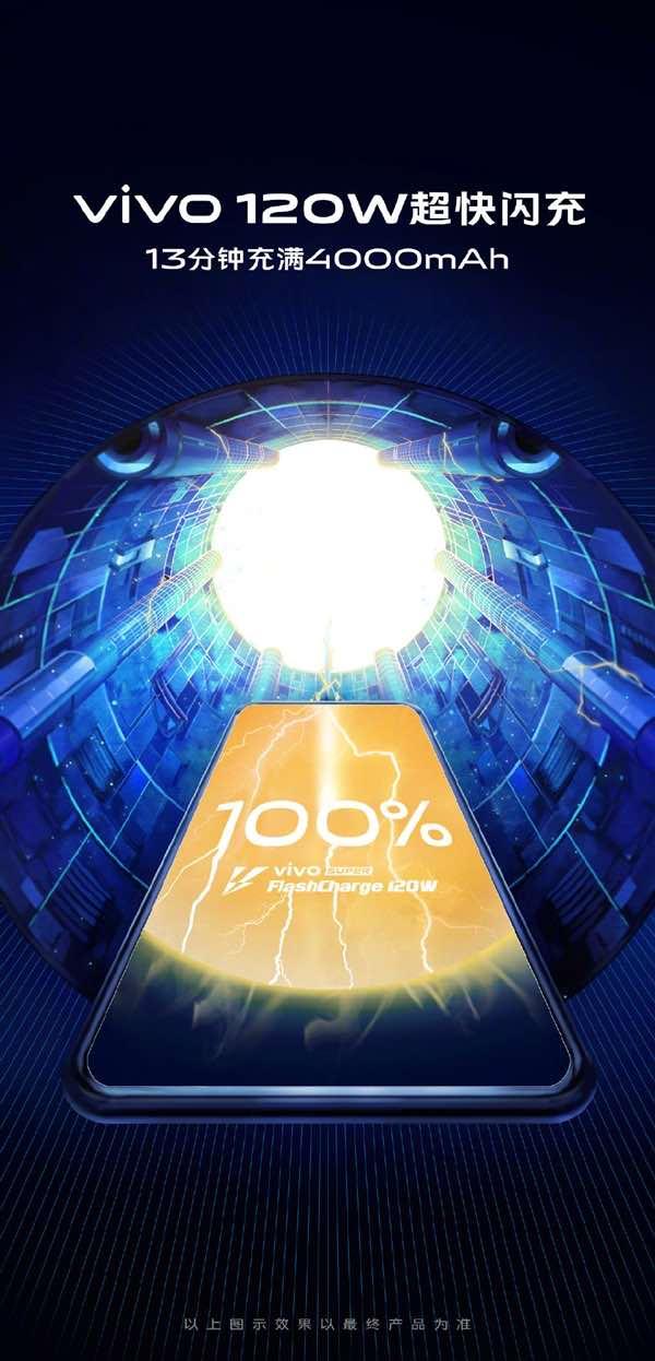 Vivo покаже 120 Вт зарядку на MWC 2019