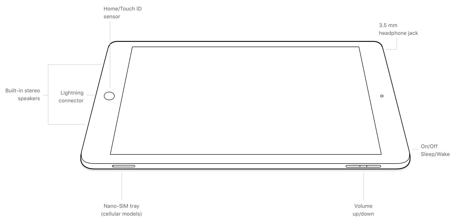 Apple iPad 9.7 2017 (5-го покоління)