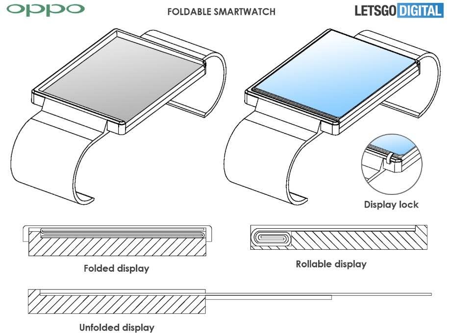 Oppo запатентував розумний годинник з розсувним дисплеєм