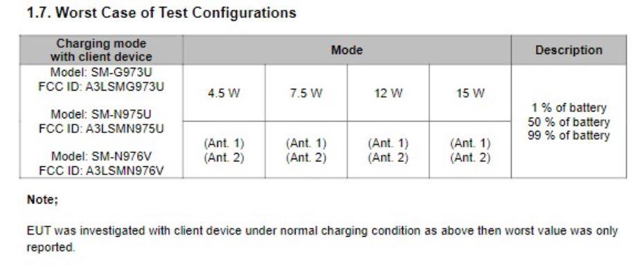 Samsung тестує нову бездротову зарядку для Galaxy Note10