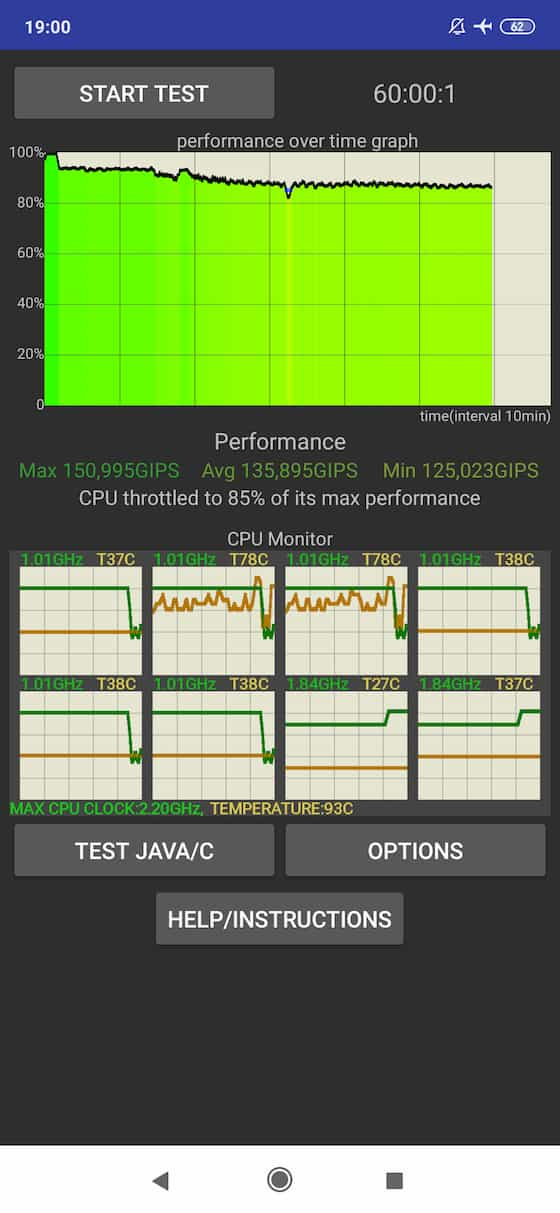 Mi 9T / Redmi K20 / CPU Throttling Test
