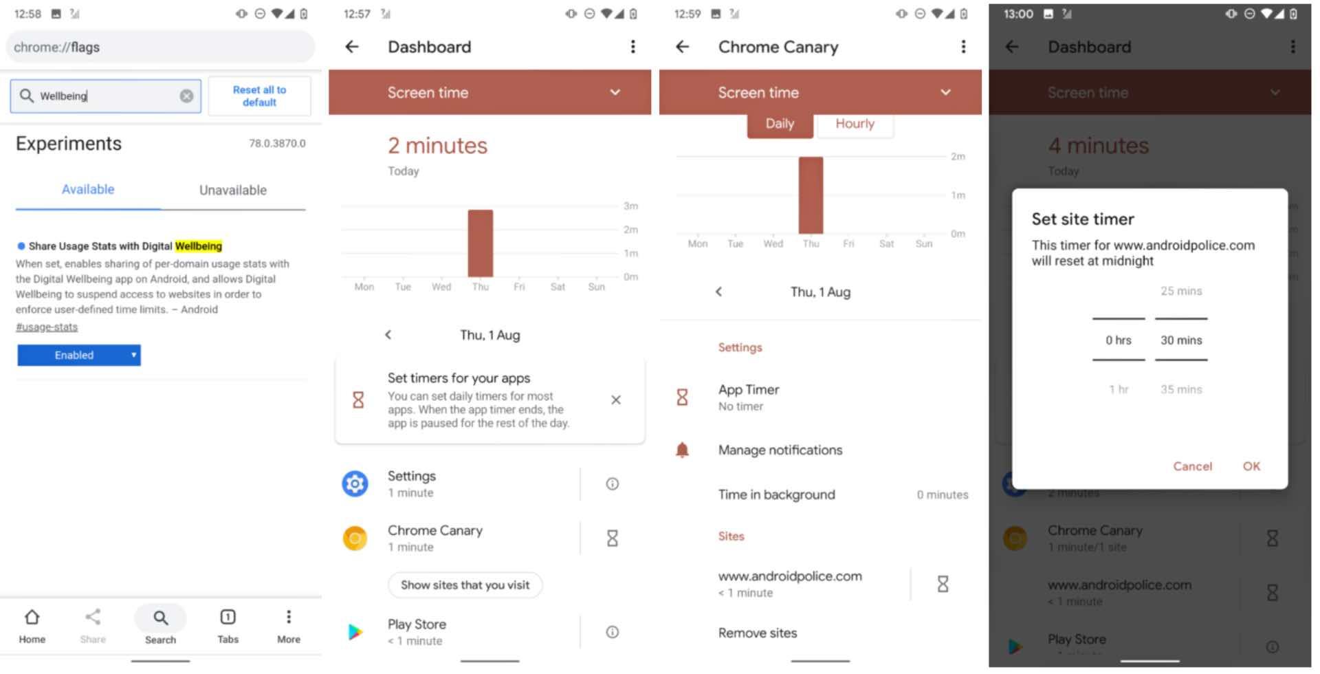 Chrome на Android отримає функцію обмеження використання сайтів