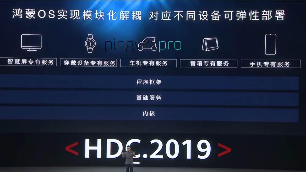 Harmony OS має чотири відмінні технічні характеристики