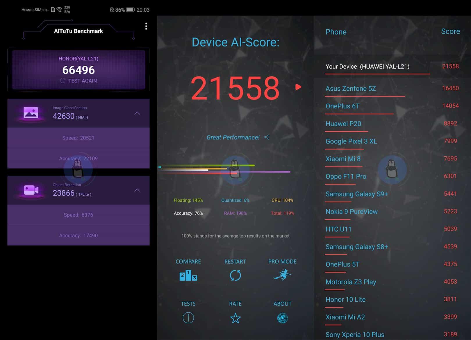 Honor 20 - AI Benchmark / AITuTu