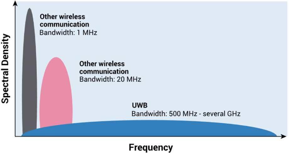 Samsung та Sony поліпшать відстеження місця розташування