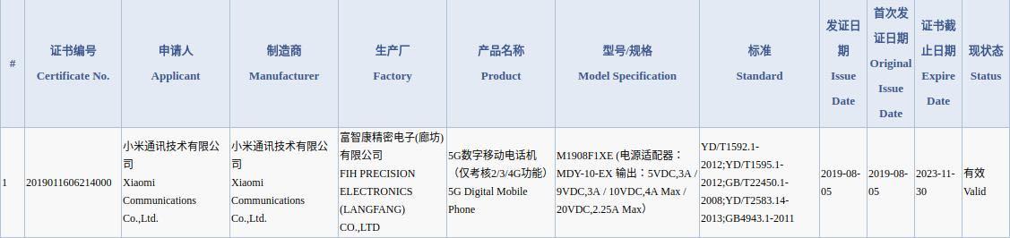 Xiaomi Mi Mix 4 отримає 5G та швидку зарядку на 45 Вт