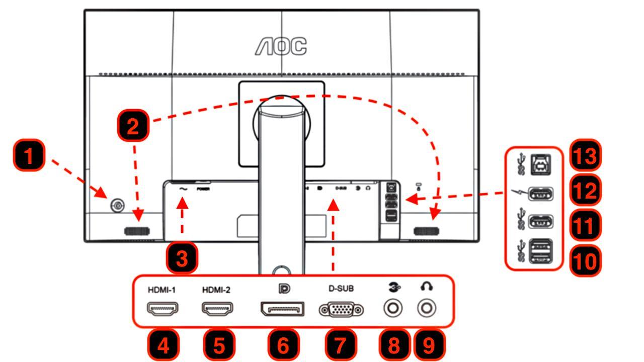 AOC G2590PX - розміщення елементів та роз'ємів