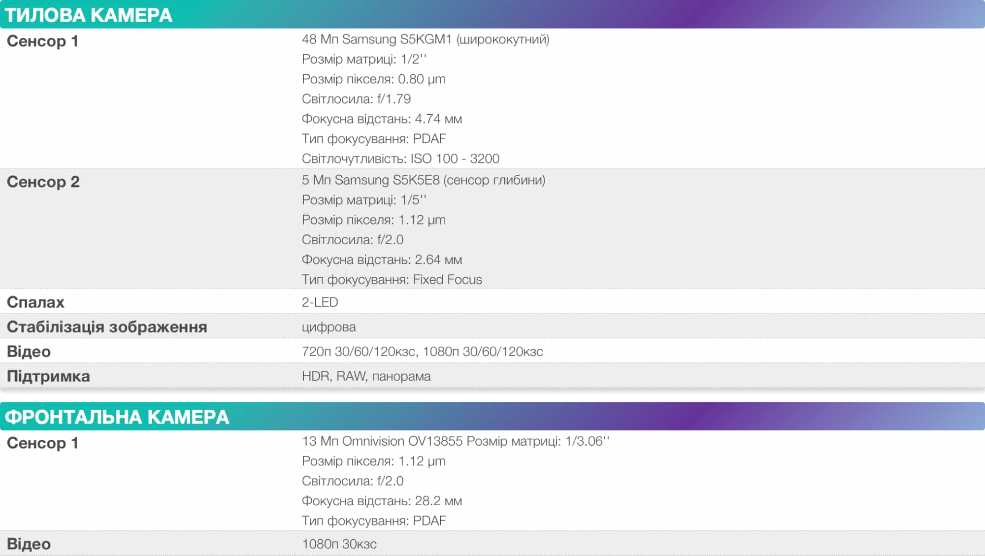 Redmi Note 7 – База даних смартфонів Pingvin Pro
