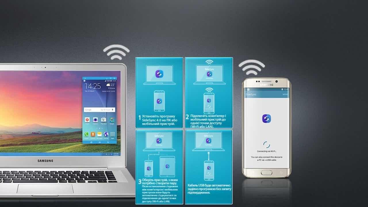 Samsung SideSync