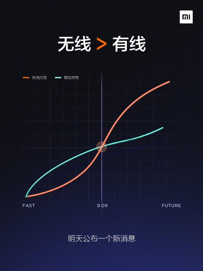 Xiaomi вже завтра зможе побити власний рекорд